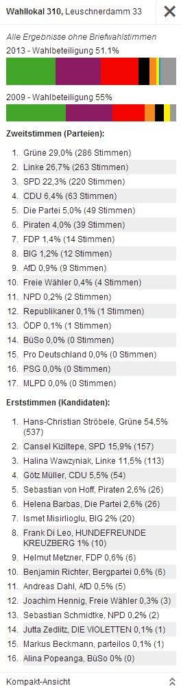 federal election kreuzberg